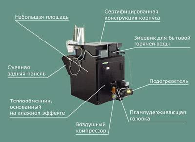 Модель EnergyLogic