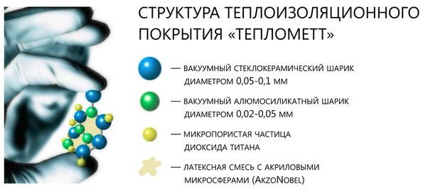 Особенности покрытия Теплометт