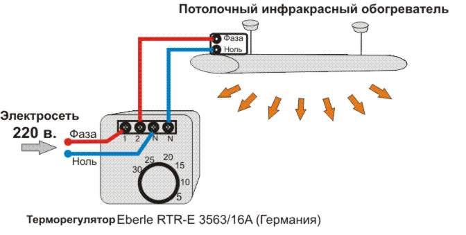 Подключение ИК-обогревателя