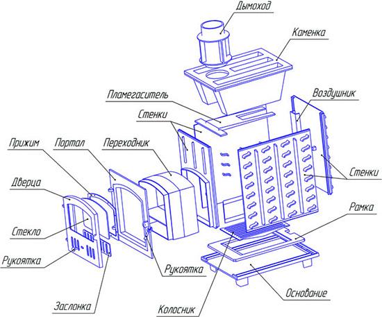 Разборная модель Гефест