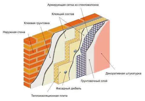 Схема монтажа плит