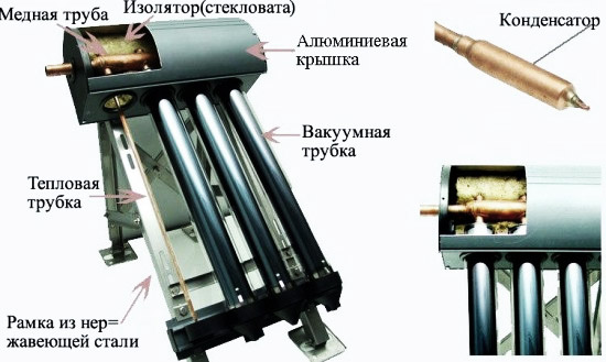 Схема устройства гелиосистемы