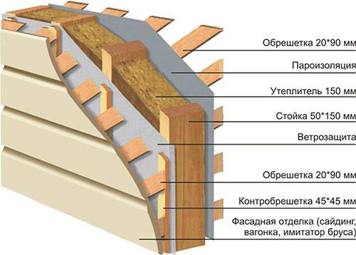 Баня брус фундамент своими руками фото 280