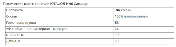 Характеристики H 96 Сильвер