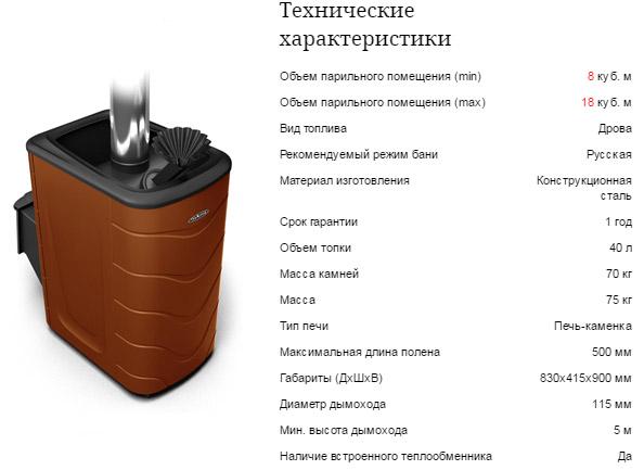 Печи Термофор для дома и бани: отзывы, обзор линеек продукции, характеристики и цены