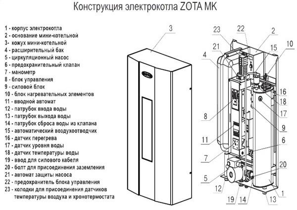Модель серии MK