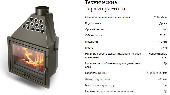 Печка Аквариус для дома