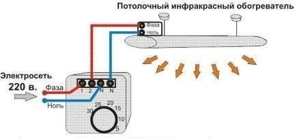 Подключение ИК-прибора