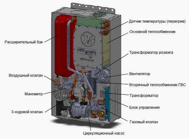 Схема газовой колонки