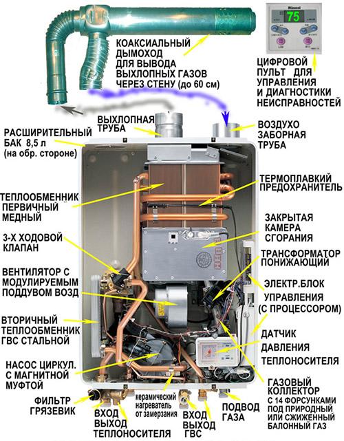 Схема устройства колонки