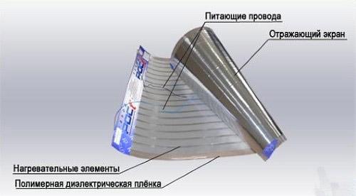 Устройсво ИК-пленки