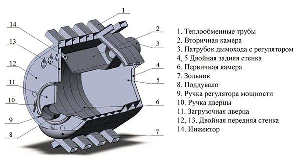 Устройство Булерьян
