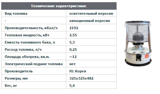 KERONA WKH-2310