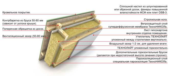Куба дизайн студия кирилл соколов 54