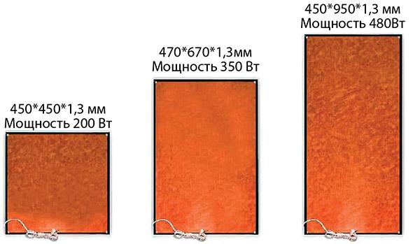 Инфракрасные панели