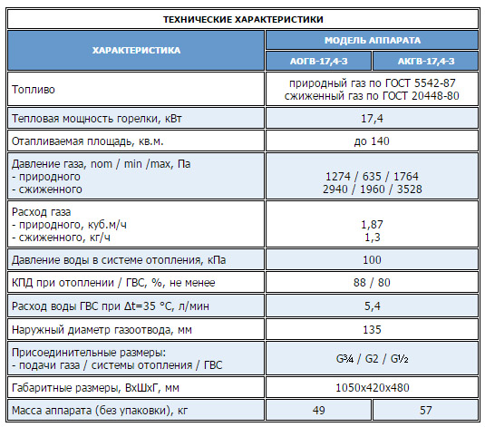 Котел АКГВ 17,4-3 Универсал
