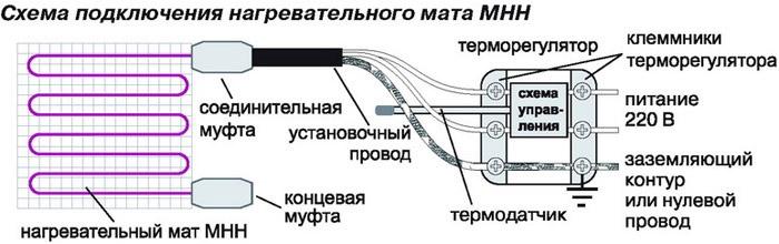 Подсоединение мата к терморегулятору