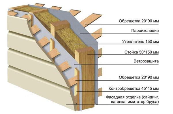 Применение базальтовых плит