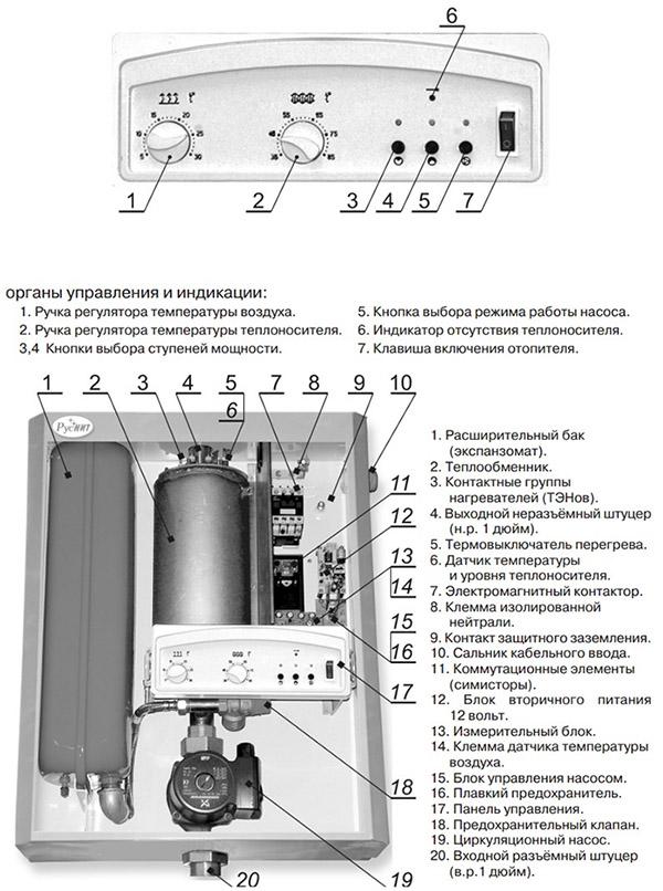 Руснит 205 НМ