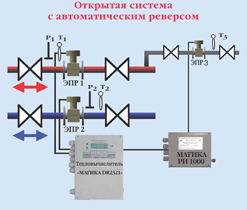 Система с автоматическим реверсом