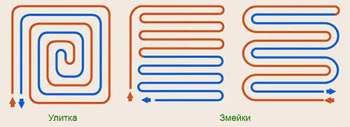 Способы укладки труб