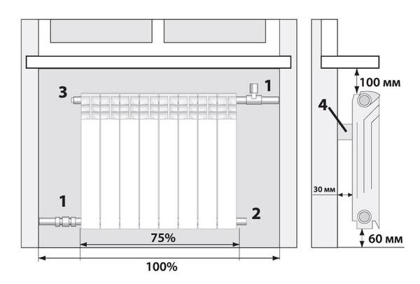 Схема установки под окном