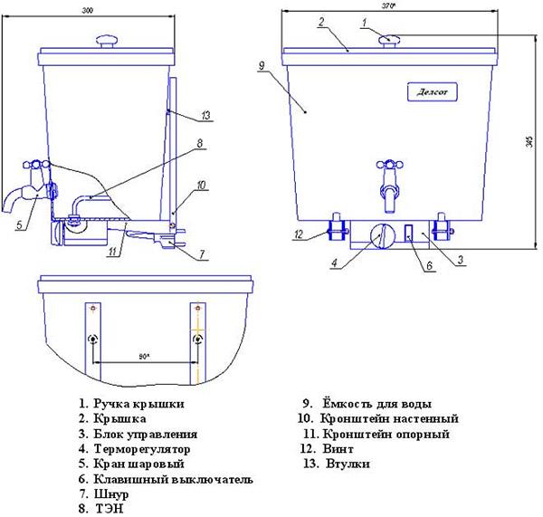 Схема устройства водонагревателя