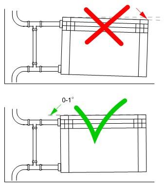 Угол наклона радиатора