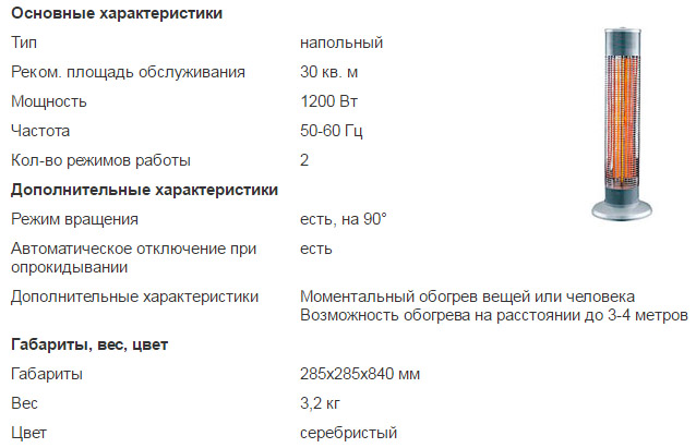 Характеристики Zenet NS-1200D