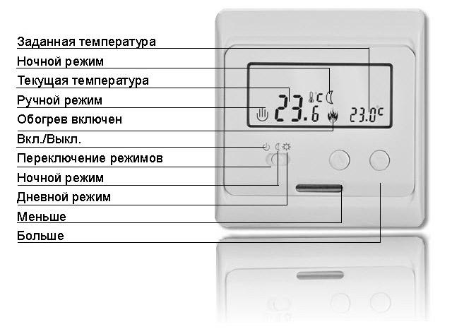 Что такое электронный термостат