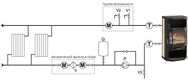 Модель Аква с теплообменником