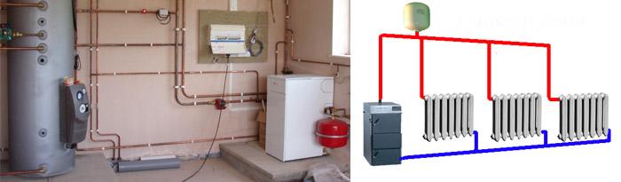 Закрытая система отопления с принудительной циркуляцией схема