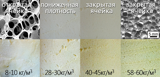 Плотность ППУ
