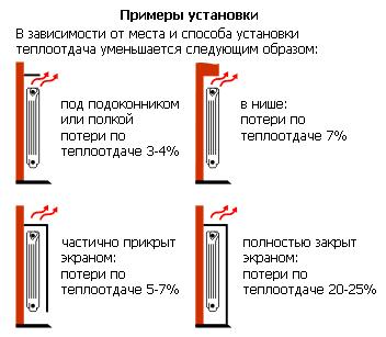 Примеры монтажа