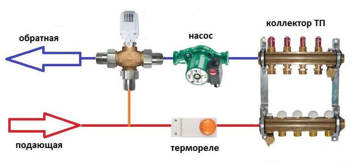 Схема подключения водяного тёплого пола фото 861
