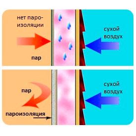 Поверхностей источников излучения теплоизоляция