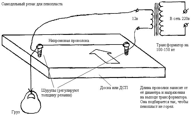 Схема резака