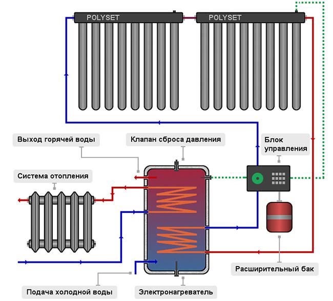 Электробойлер отопление своими руками 43