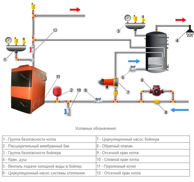 Схема с двумя циркуляционными насосами