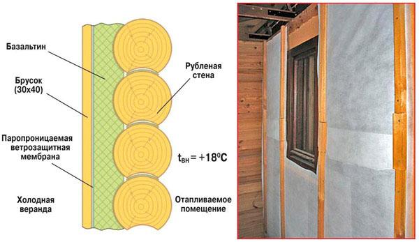 Схема теплоизоляции деревянного дома