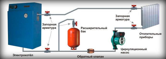 Схема электроотопления