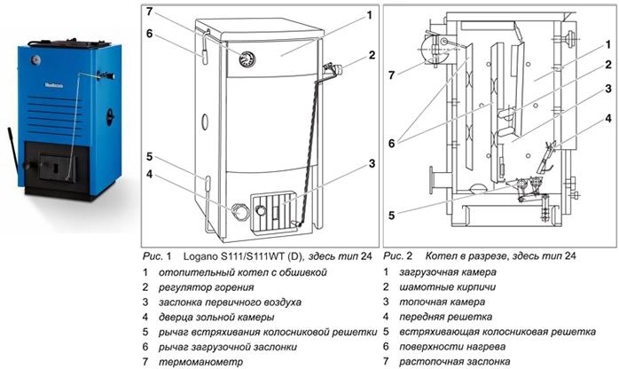 Предохранительный теплообменник buderus Пластины теплообменника Sondex S62AE Волгодонск