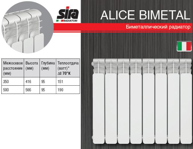Биметаллические Alice Bimetal