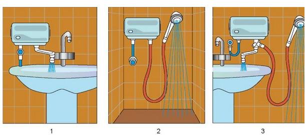 Варианты установки проточного нагревателя