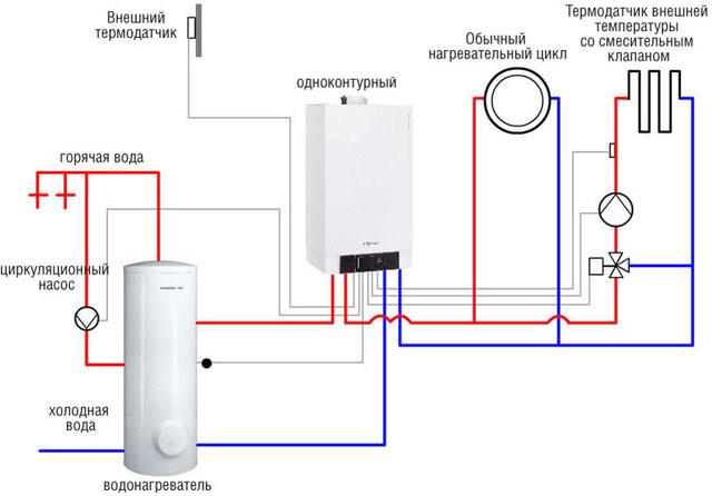 Как устроена отопительная система