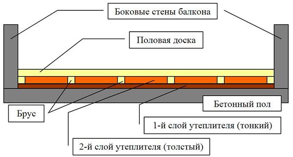 Монтаж листов из пенополистирола