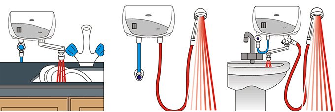 Способы размещения водонагревателя