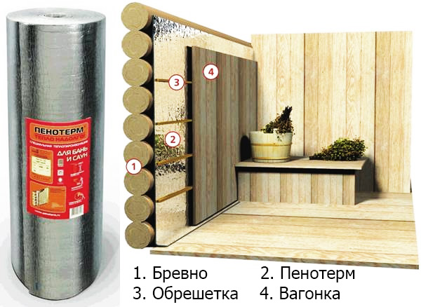 Схема изоляции стен