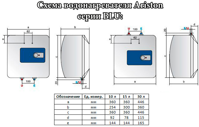 Схема компактного водогрея