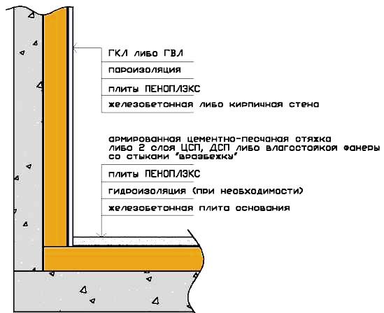 Схема монтажа пенополистирола